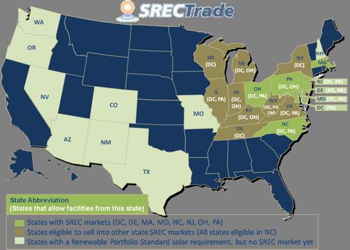 Who Benefits From Srecs Solar Renewable Energy Credits